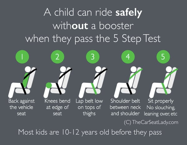 my car seat check with safe kids provided me with some invaluable information about basic car seat safety if you have any questions about how to install